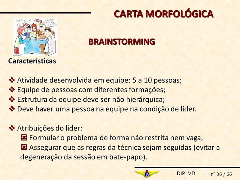 CARTA MORFOLÓGICA BRAINSTORMING Características