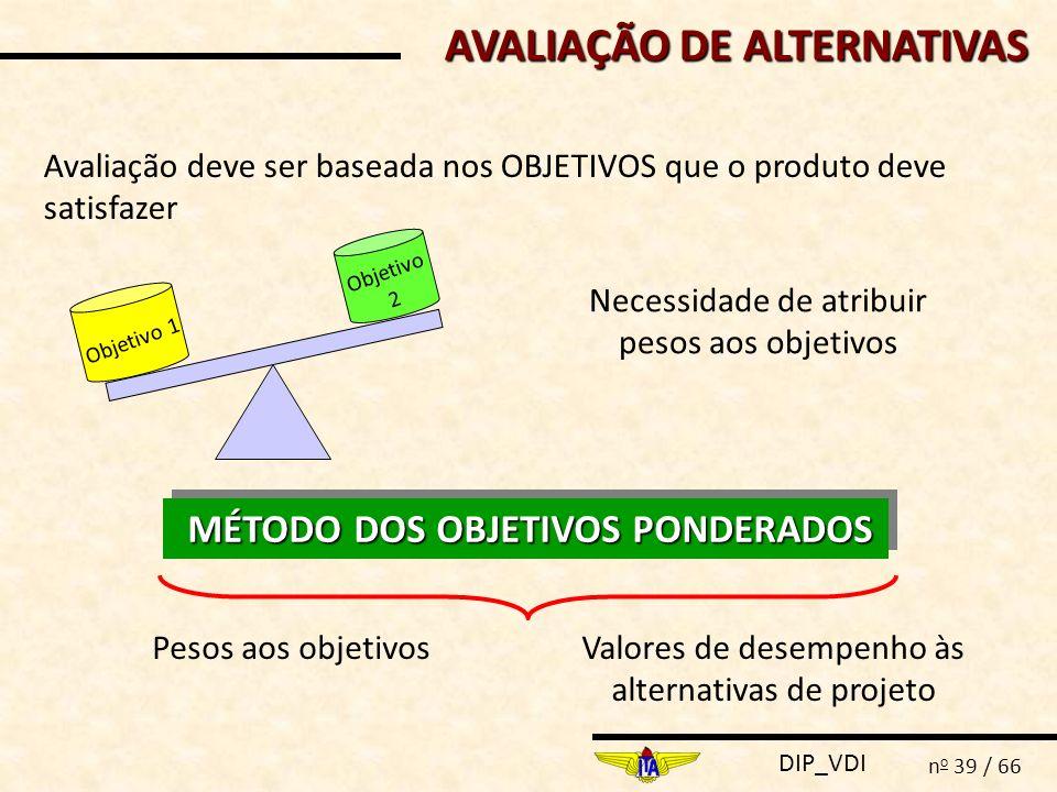 AVALIAÇÃO DE ALTERNATIVAS MÉTODO DOS OBJETIVOS PONDERADOS