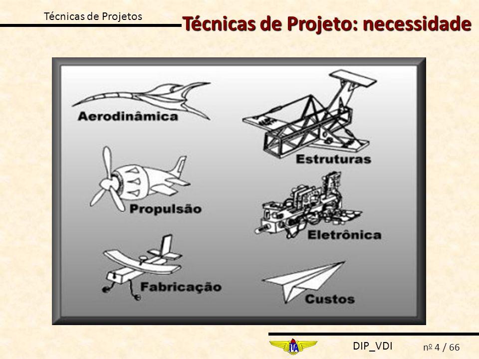 Técnicas de Projeto: necessidade