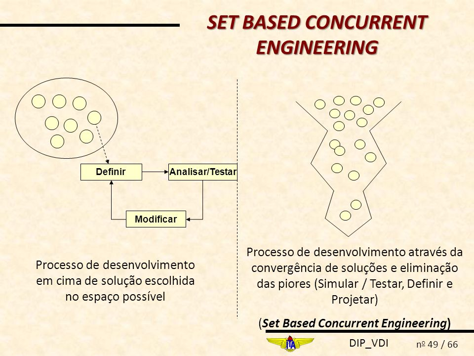 SET BASED CONCURRENT ENGINEERING
