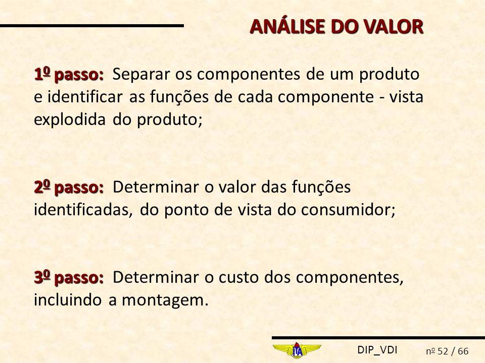 ANÁLISE DO VALOR 10 passo: Separar os componentes de um produto e identificar as funções de cada componente - vista explodida do produto;