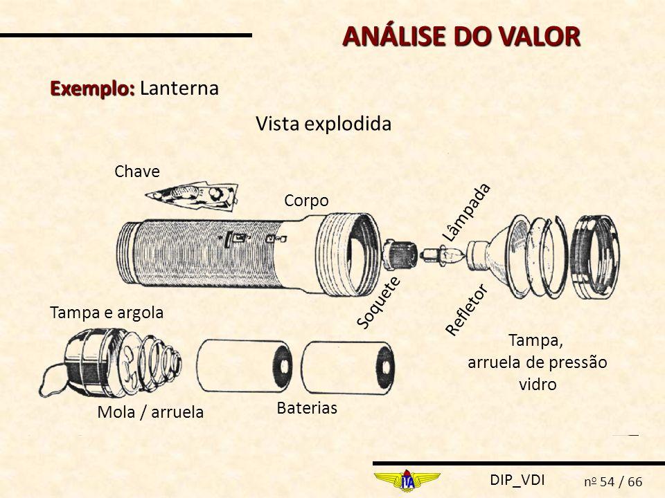 ANÁLISE DO VALOR Exemplo: Lanterna Vista explodida Soquete Lâmpada