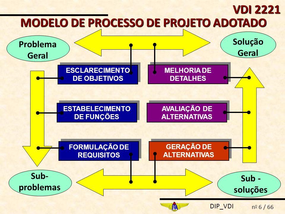 MODELO DE PROCESSO DE PROJETO ADOTADO