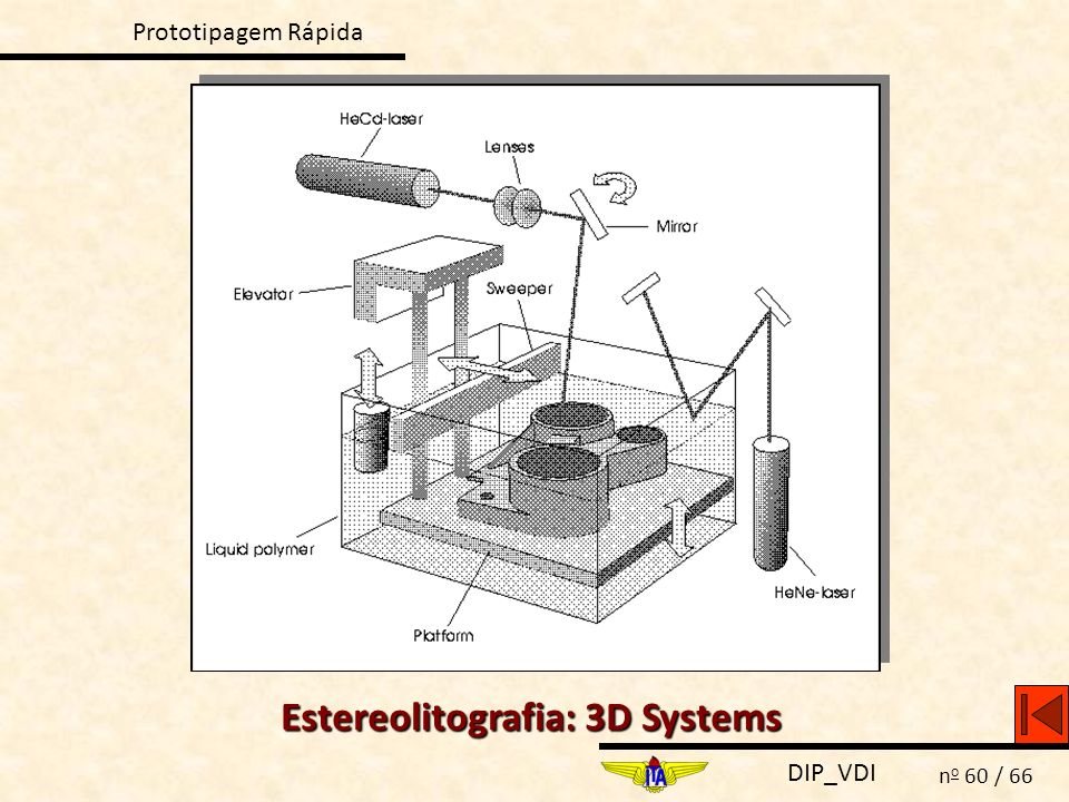 Estereolitografia: 3D Systems