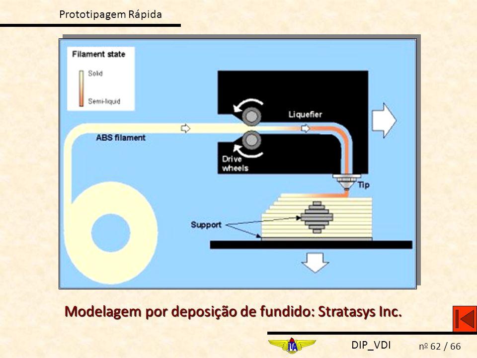 Modelagem por deposição de fundido: Stratasys Inc.