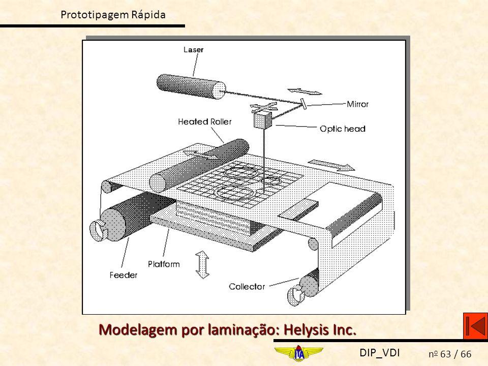 Modelagem por laminação: Helysis Inc.
