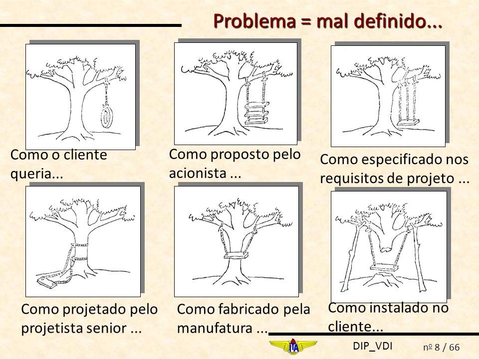 Problema = mal definido...