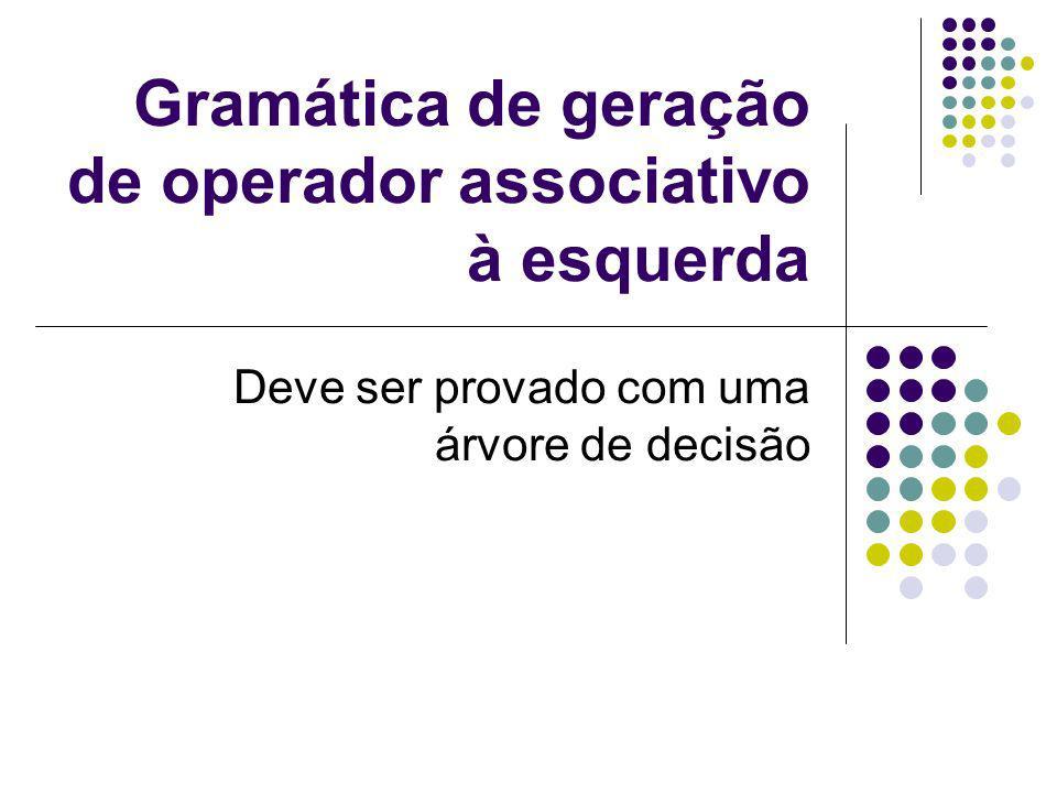Gramática de geração de operador associativo à esquerda