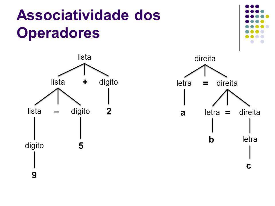 Associatividade dos Operadores