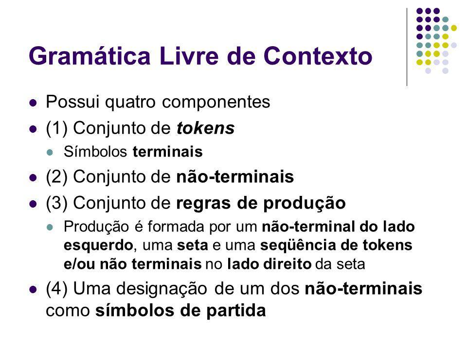 Gramática Livre de Contexto