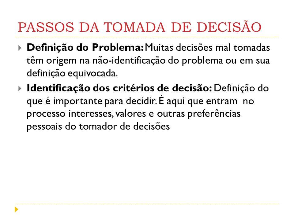 PASSOS DA TOMADA DE DECISÃO