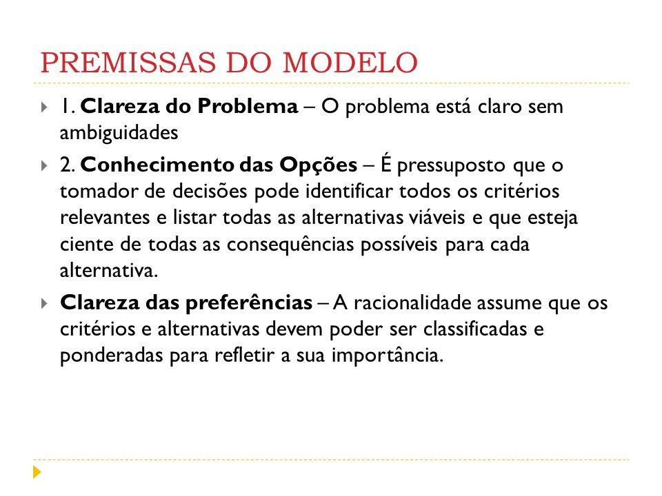 PREMISSAS DO MODELO 1. Clareza do Problema – O problema está claro sem ambiguidades.
