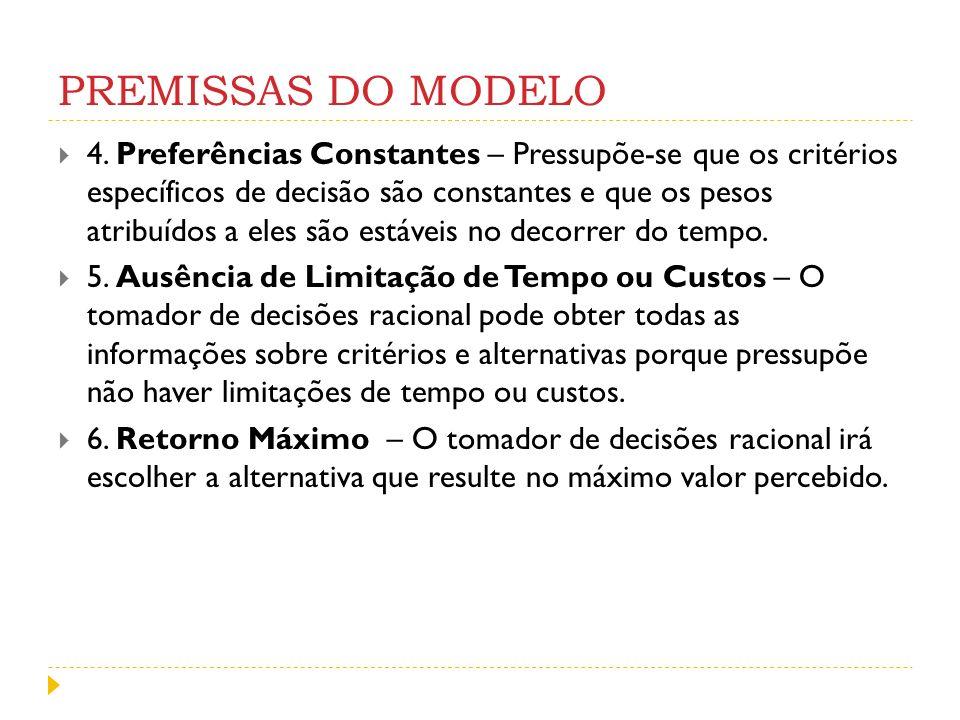 PREMISSAS DO MODELO