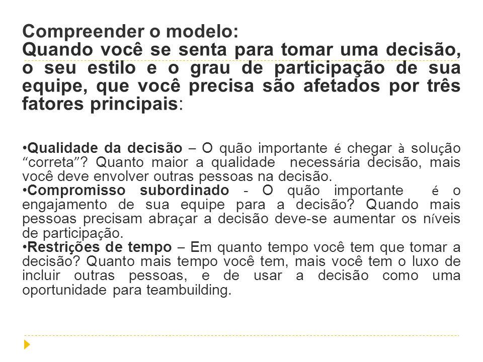 Compreender o modelo: