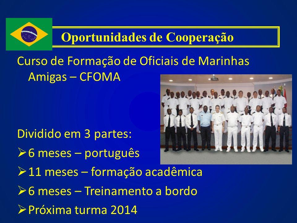 Oportunidades de Cooperação
