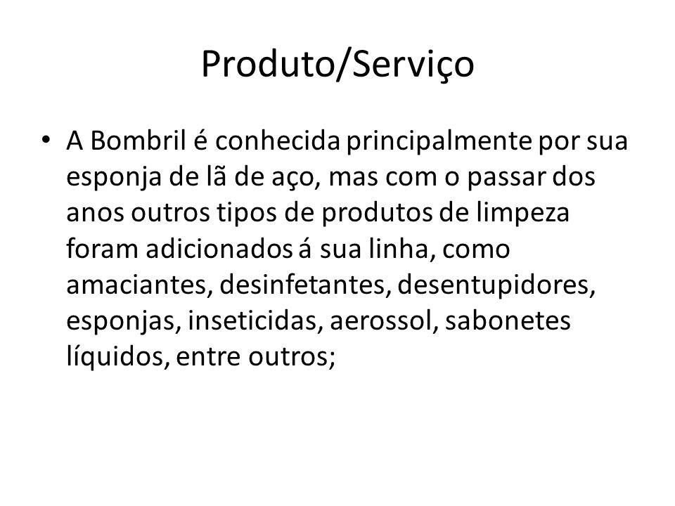 Produto/Serviço