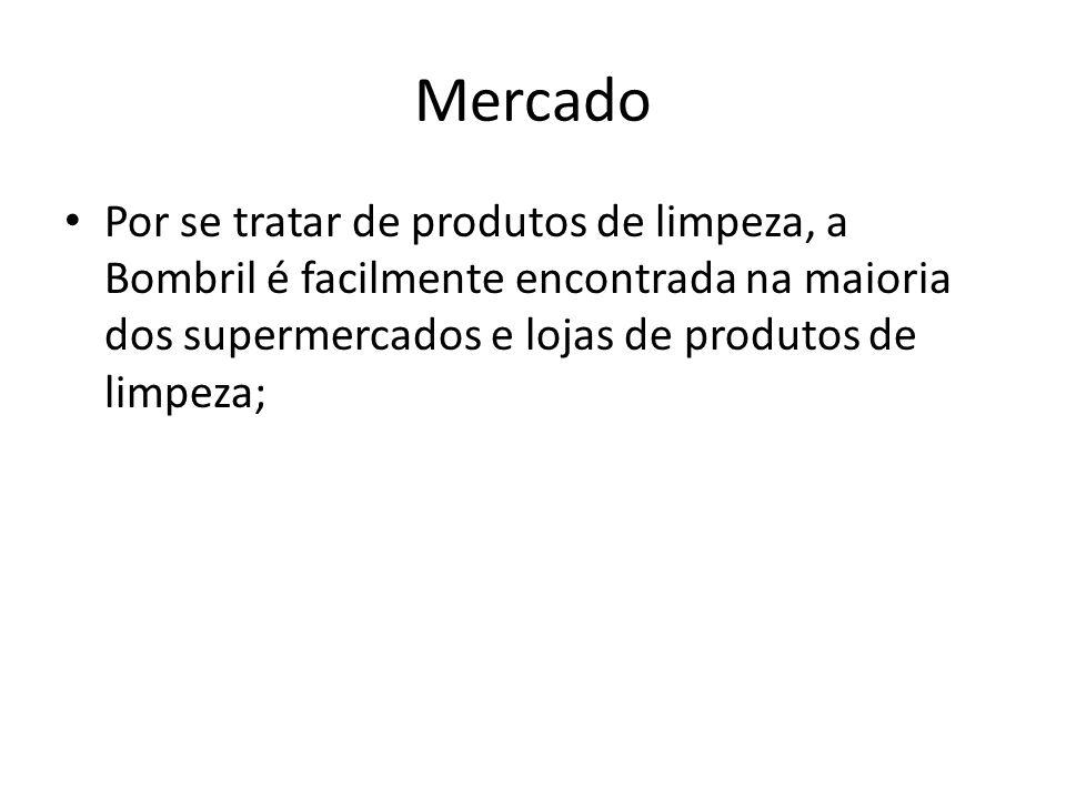 Mercado Por se tratar de produtos de limpeza, a Bombril é facilmente encontrada na maioria dos supermercados e lojas de produtos de limpeza;