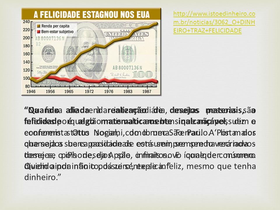 http://www. istoedinheiro. com