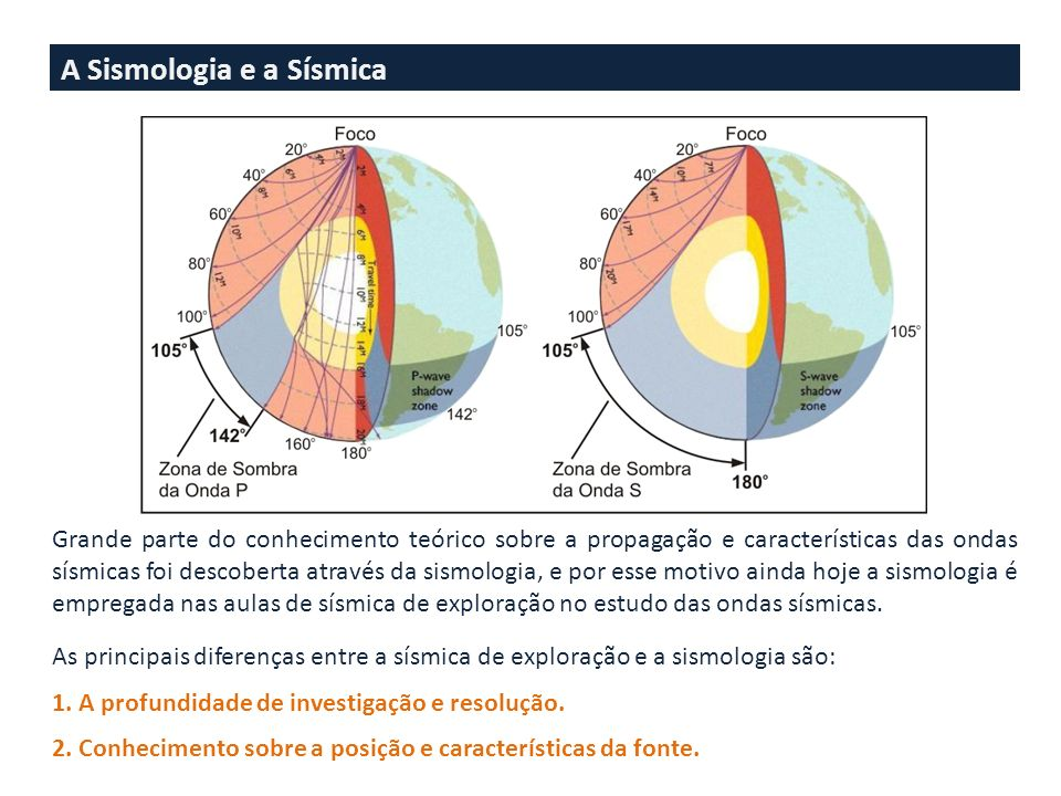 A Sismologia e a Sísmica