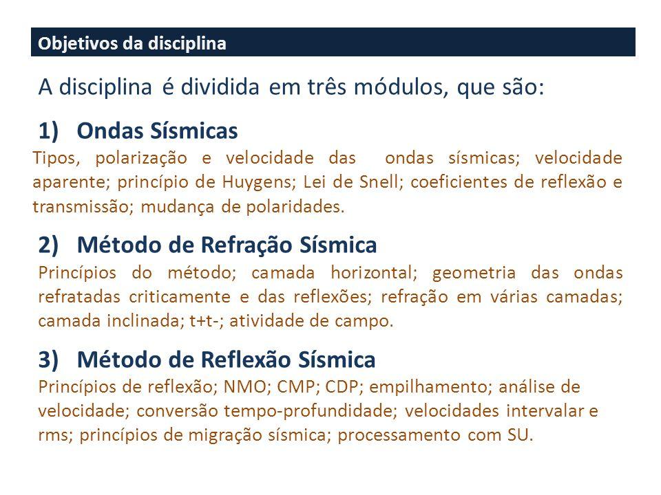 A disciplina é dividida em três módulos, que são: 1) Ondas Sísmicas