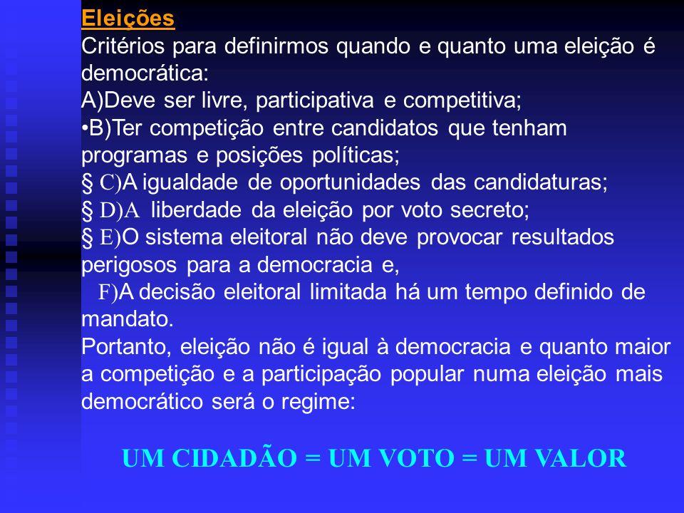 Eleições Critérios para definirmos quando e quanto uma eleição é democrática: A)Deve ser livre, participativa e competitiva;