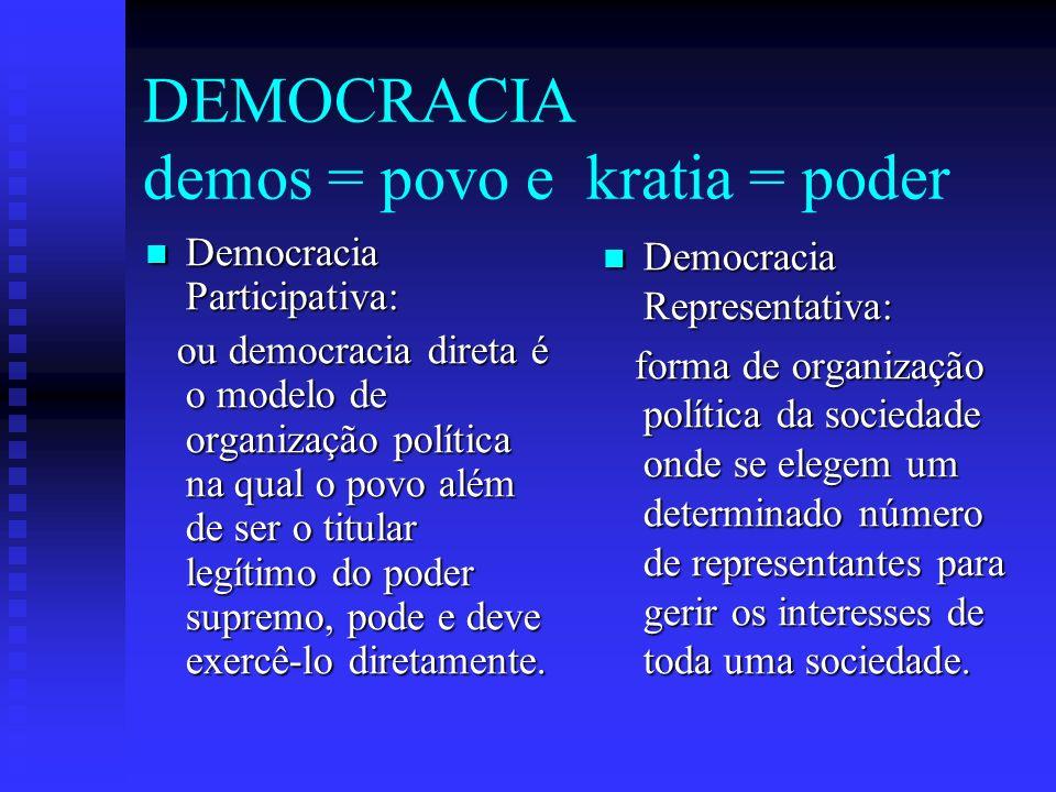 DEMOCRACIA demos = povo e kratia = poder