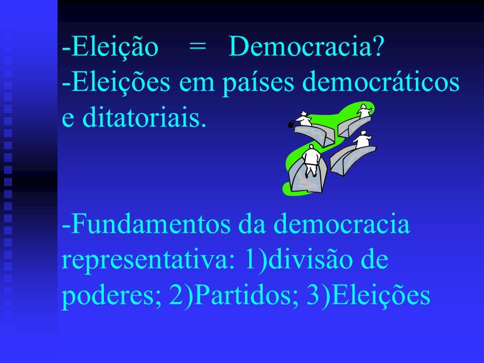 -Eleição = Democracia. -Eleições em países democráticos e ditatoriais
