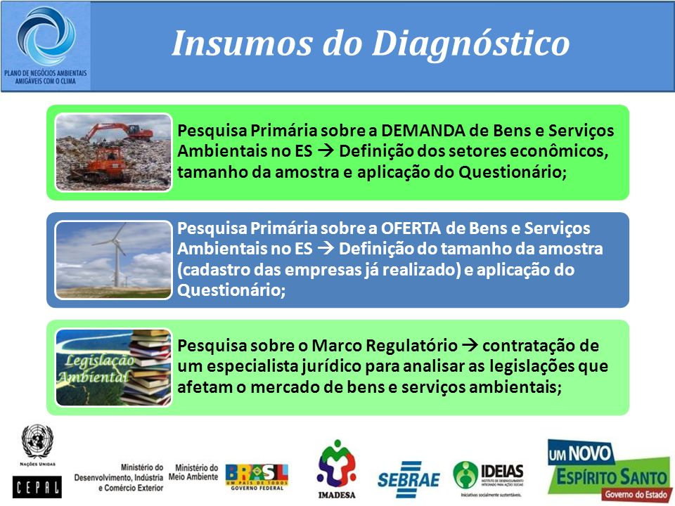 Insumos do Diagnóstico