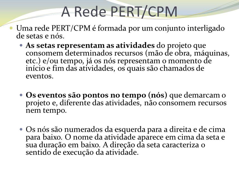 A Rede PERT/CPM Uma rede PERT/CPM é formada por um conjunto interligado de setas e nós.