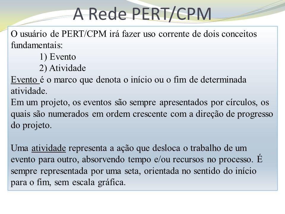 A Rede PERT/CPM O usuário de PERT/CPM irá fazer uso corrente de dois conceitos fundamentais: 1) Evento.