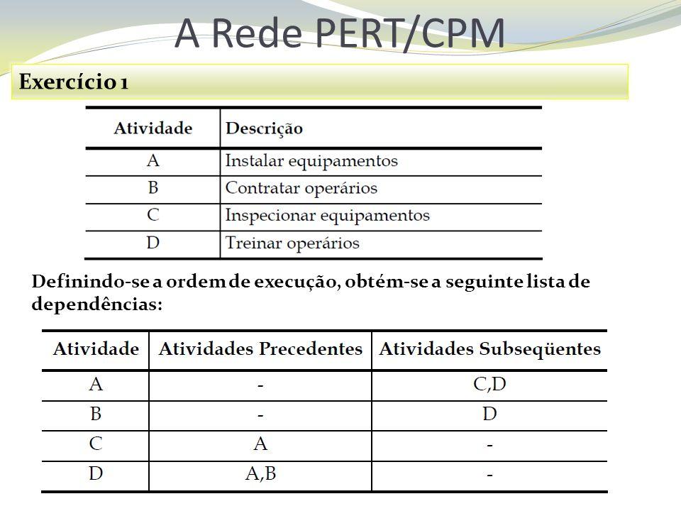 A Rede PERT/CPM Exercício 1