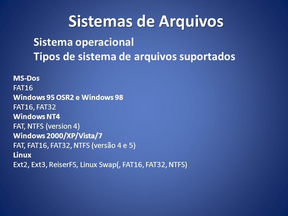 Sistemas de Arquivos Sistema operacional