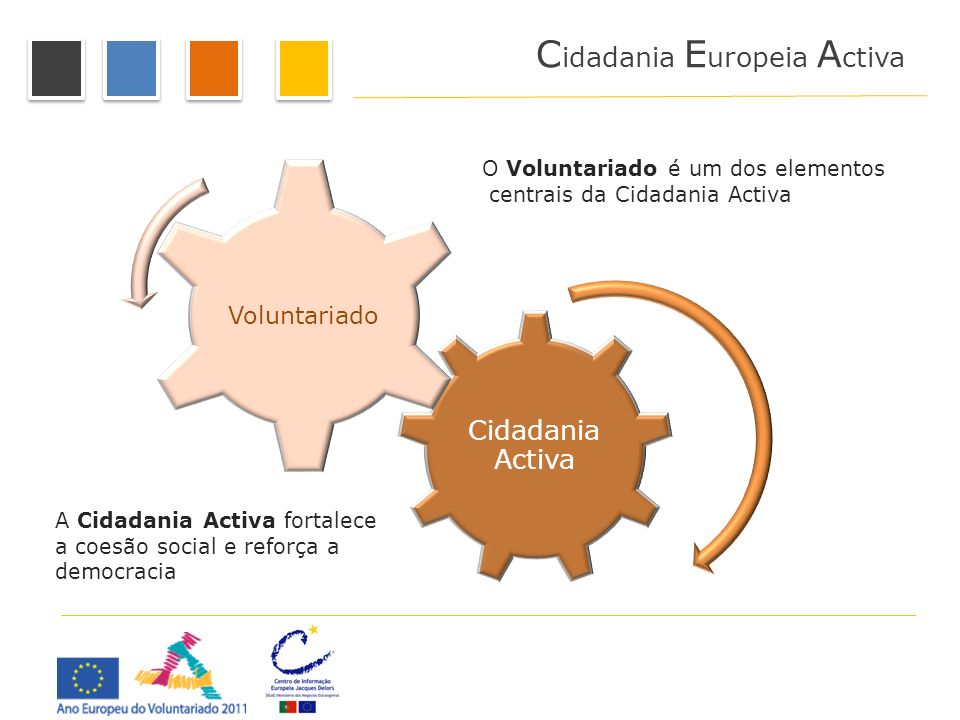 Cidadania Europeia Activa