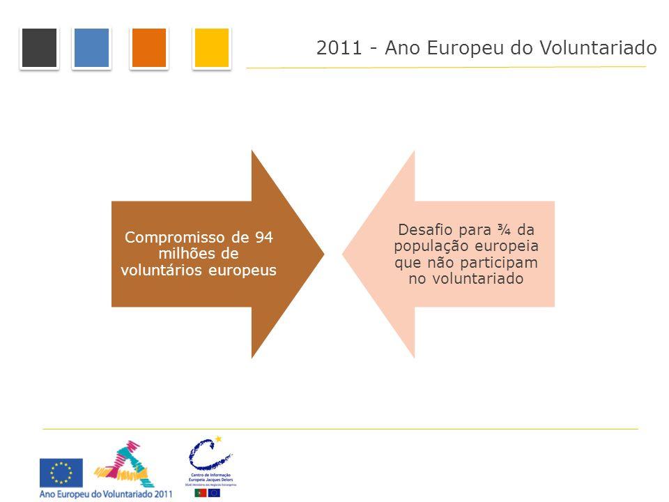2011 - Ano Europeu do Voluntariado