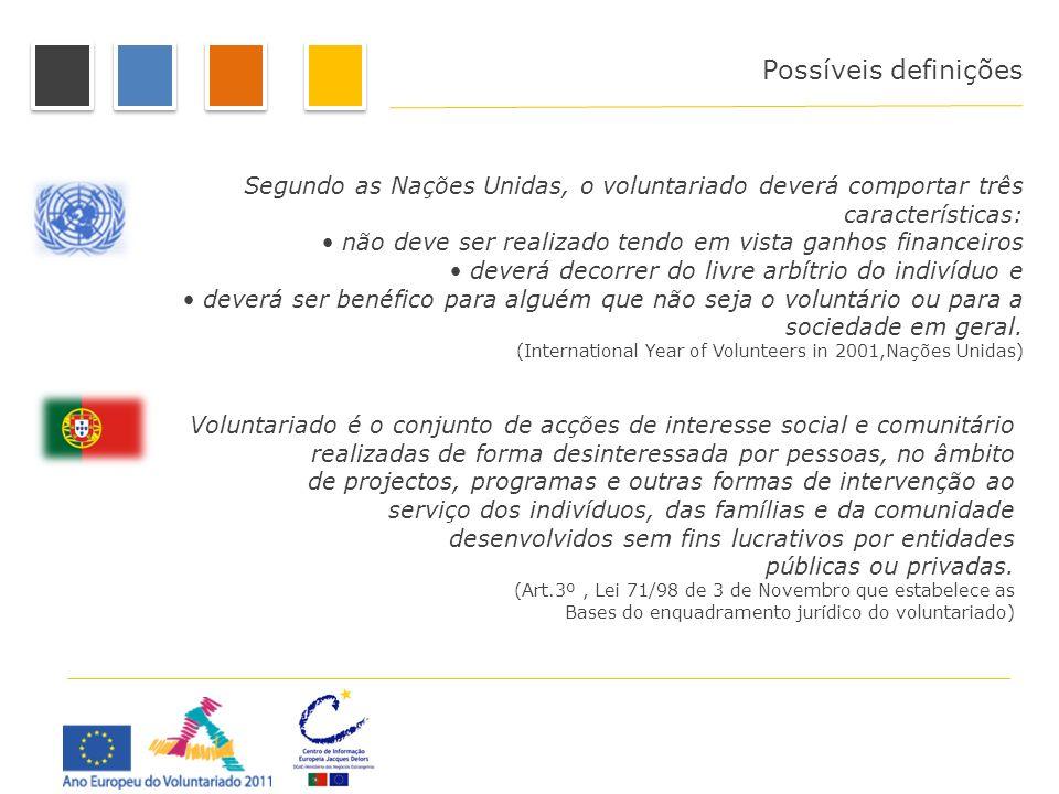 Possíveis definições Segundo as Nações Unidas, o voluntariado deverá comportar três características: