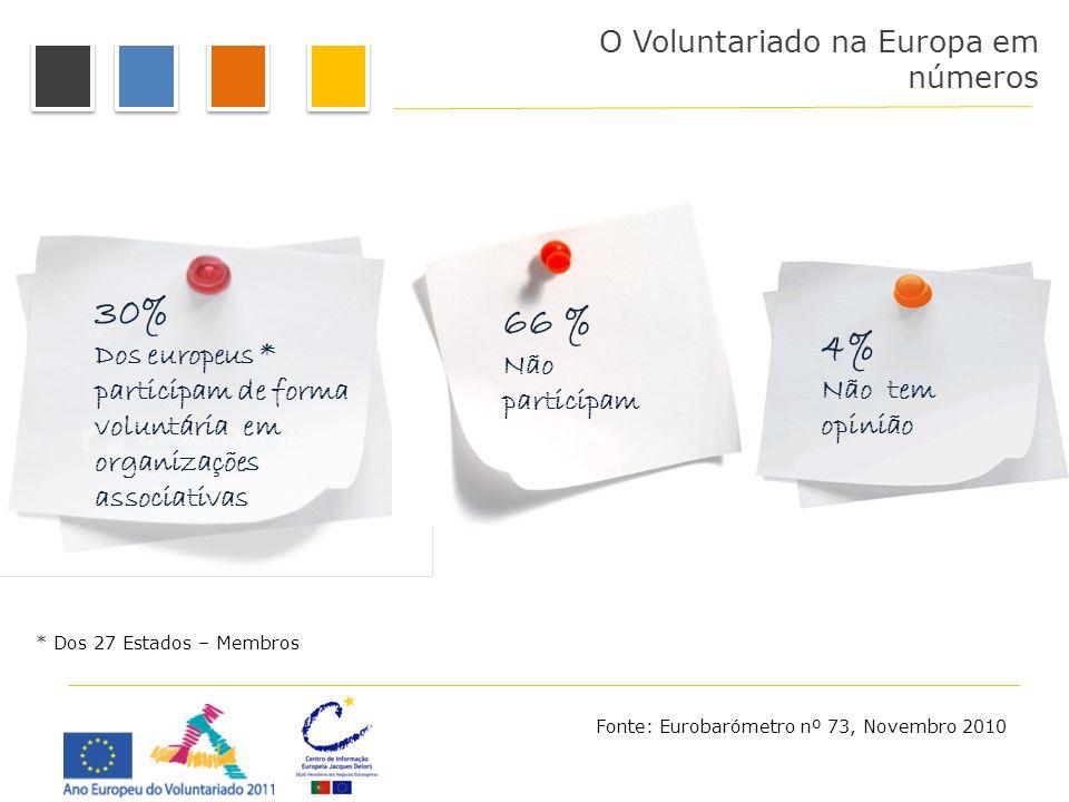 30% 66 % 4% O Voluntariado na Europa em números