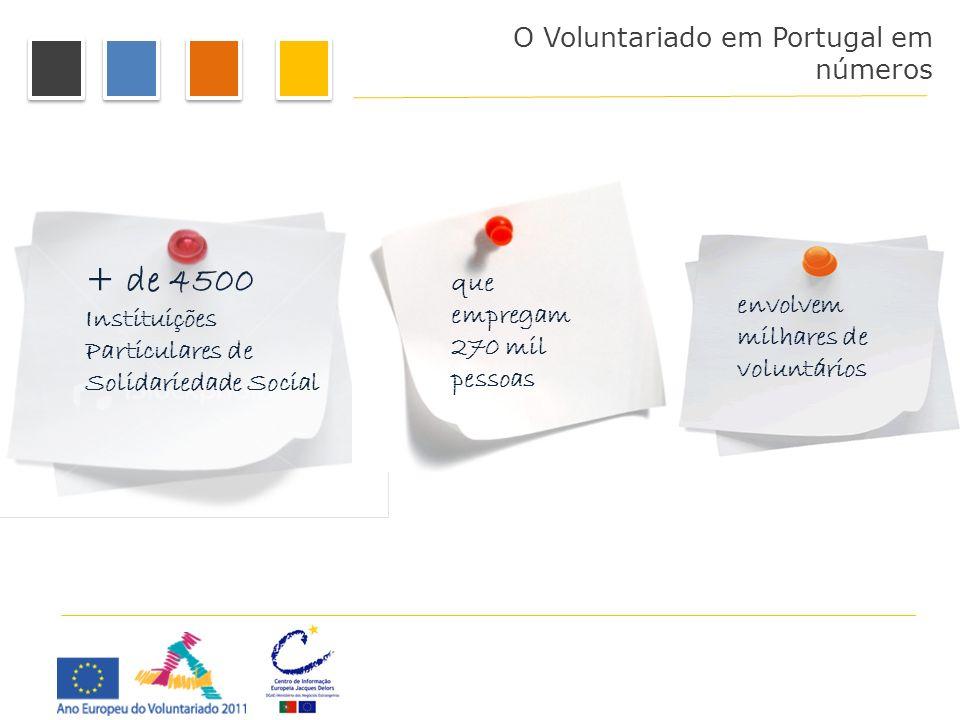 + de 4500 O Voluntariado em Portugal em números