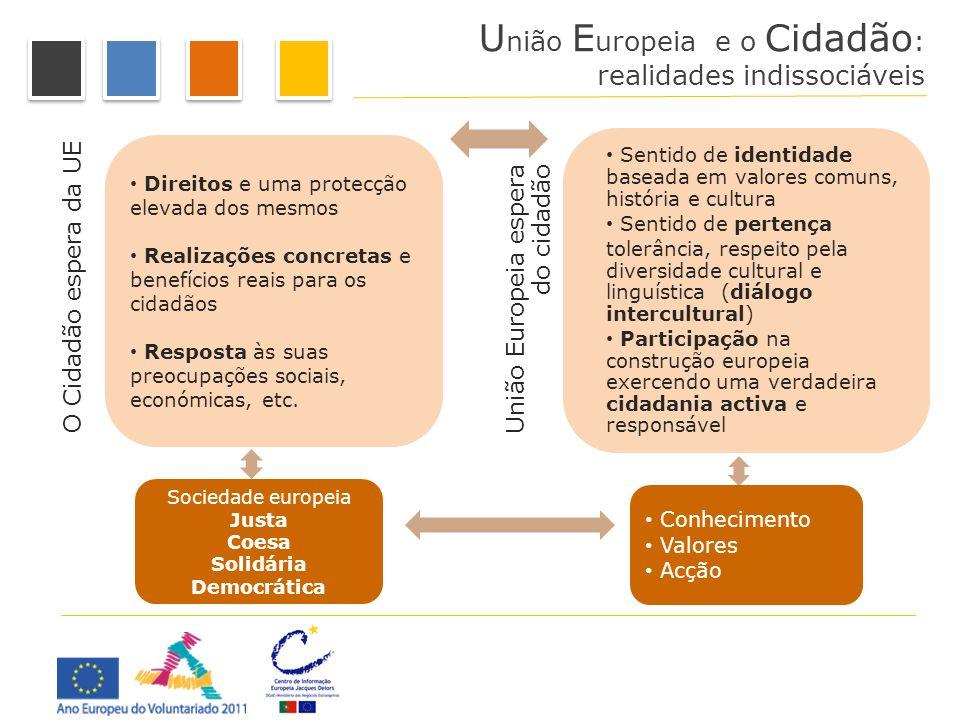 Sociedade europeia Justa