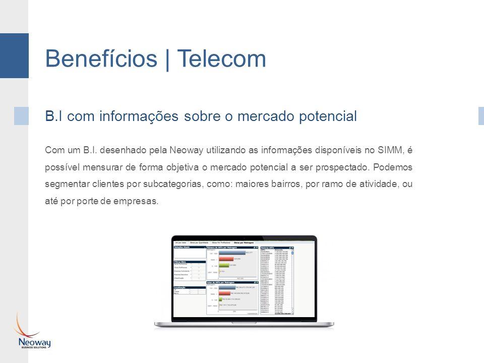 Benefícios | Telecom B.I com informações sobre o mercado potencial