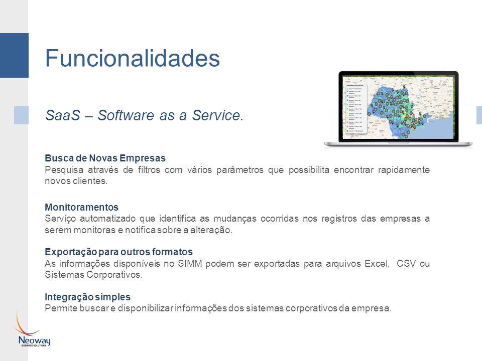 Funcionalidades SaaS – Software as a Service. Busca de Novas Empresas