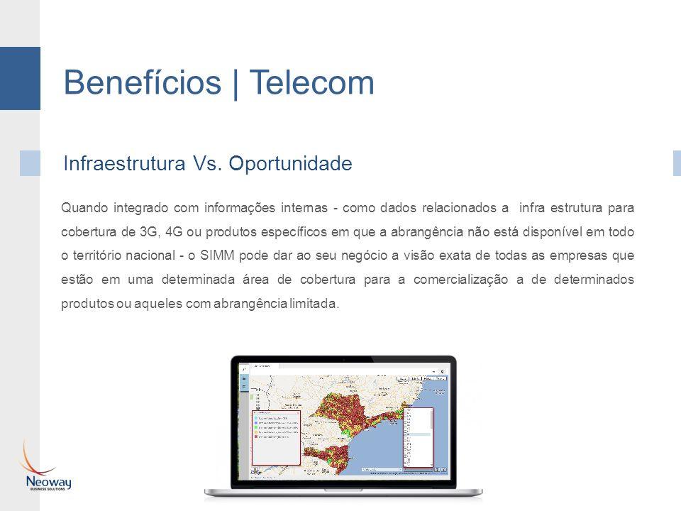 Benefícios | Telecom Infraestrutura Vs. Oportunidade