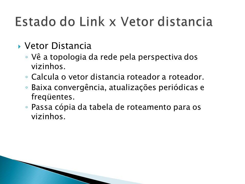 Estado do Link x Vetor distancia