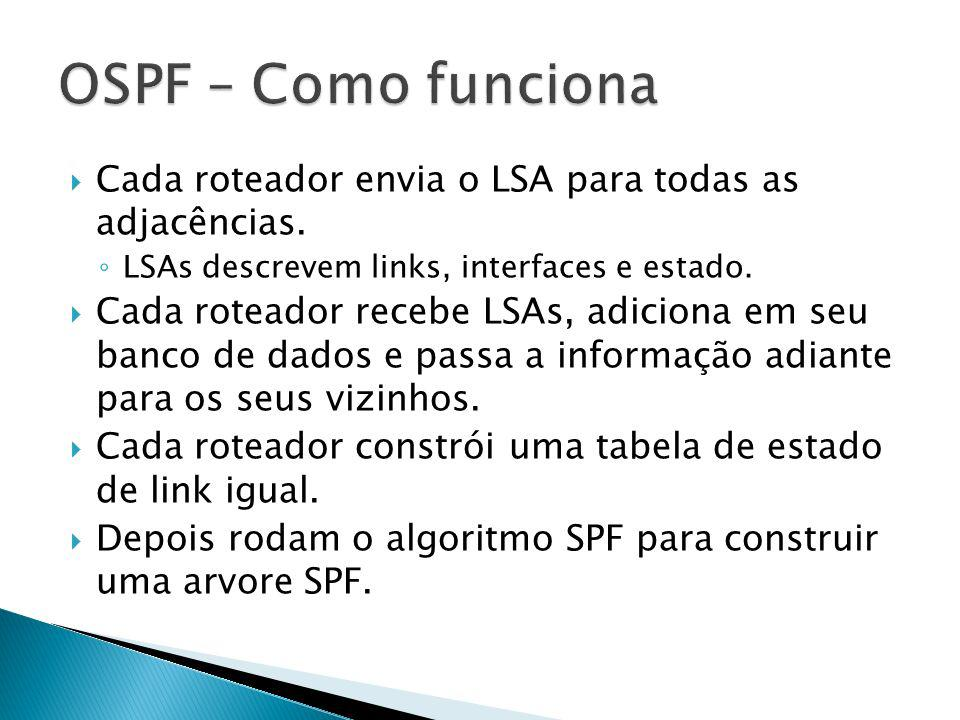 OSPF – Como funciona Cada roteador envia o LSA para todas as adjacências. LSAs descrevem links, interfaces e estado.