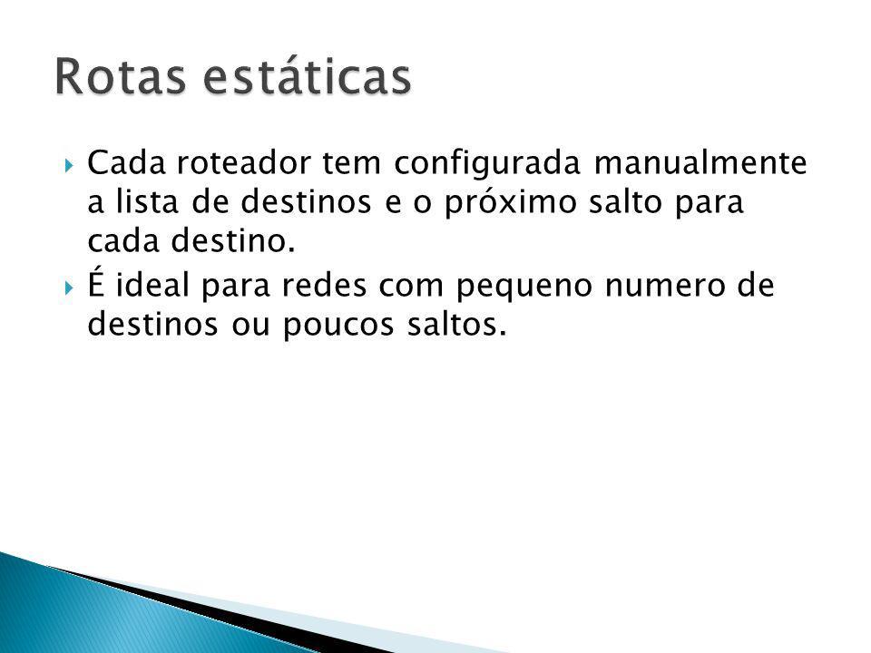 Rotas estáticas Cada roteador tem configurada manualmente a lista de destinos e o próximo salto para cada destino.