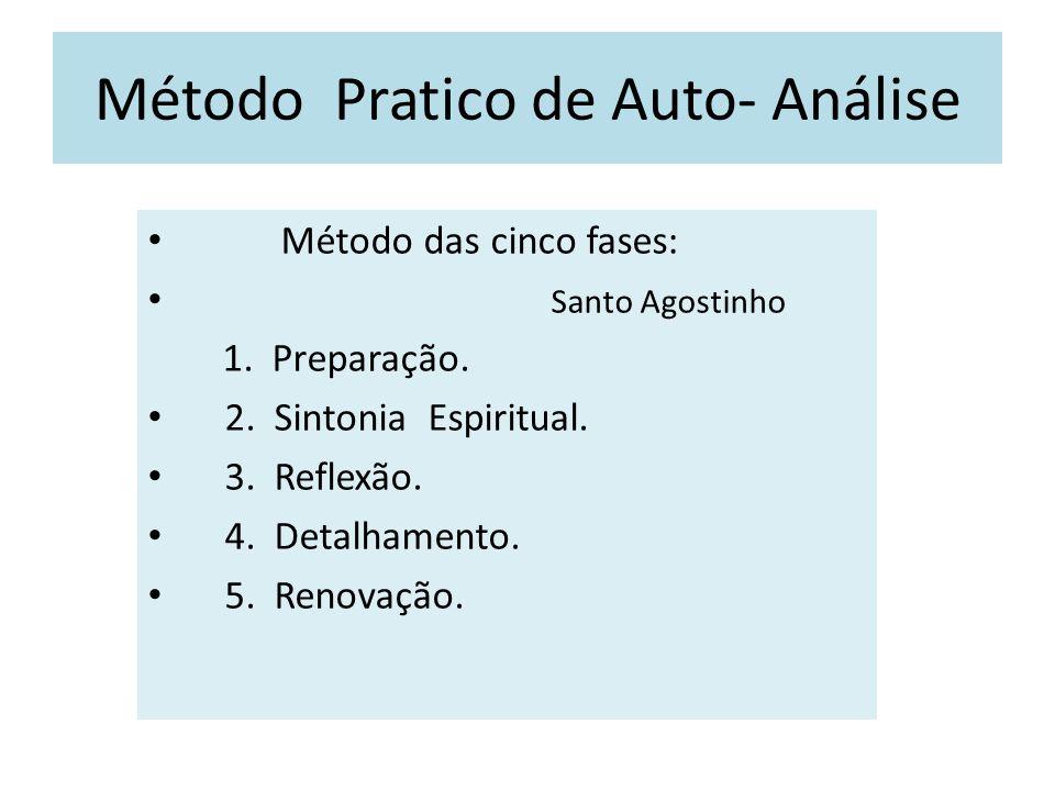 Método Pratico de Auto- Análise