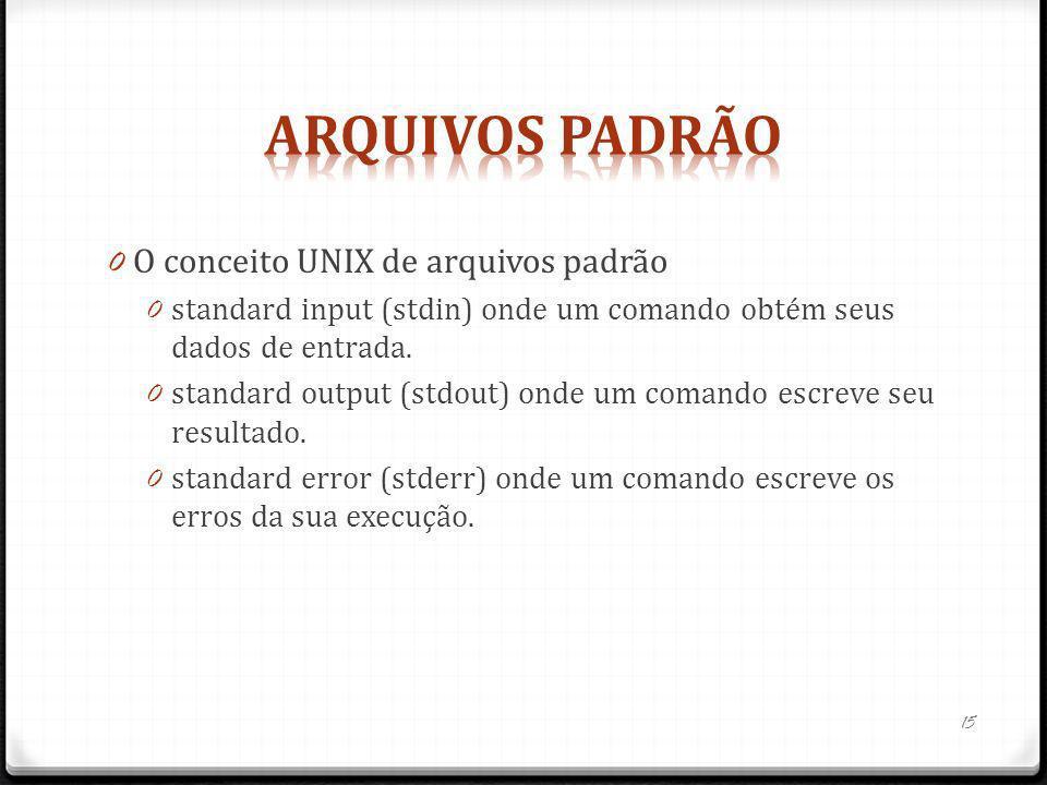 Arquivos Padrão O conceito UNIX de arquivos padrão