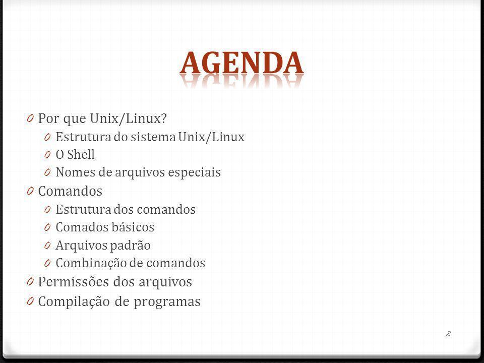 Agenda Por que Unix/Linux Comandos Permissões dos arquivos