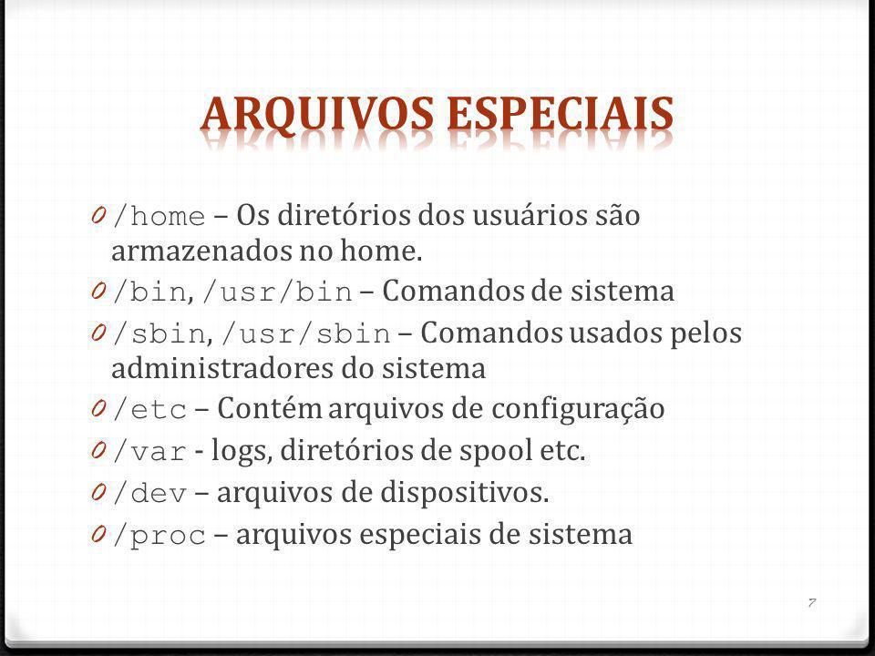 Arquivos especiais /home – Os diretórios dos usuários são armazenados no home. /bin, /usr/bin – Comandos de sistema.