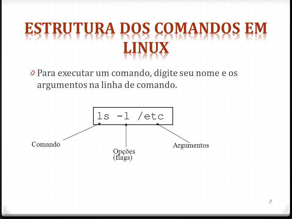 Estrutura dos comandos em Linux