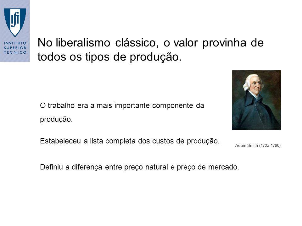 No liberalismo clássico, o valor provinha de todos os tipos de produção.